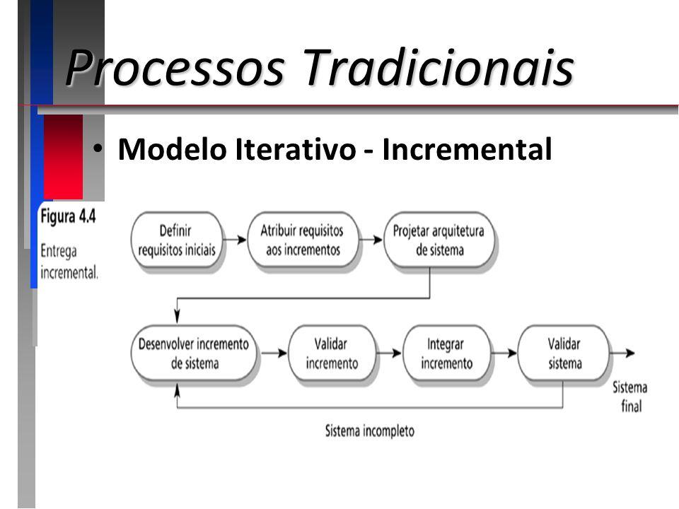 Processos Tradicionais Modelo Iterativo - Incremental