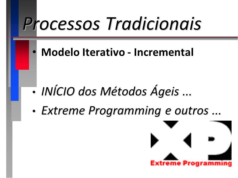 Processos Tradicionais Modelo Iterativo - Incremental INÍCIO dos Métodos Ágeis... INÍCIO dos Métodos Ágeis... Extreme Programming e outros... Extreme