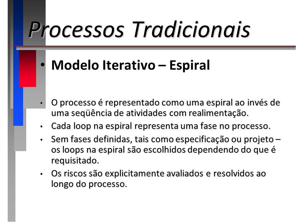 Processos Tradicionais Modelo Iterativo – Espiral O processo é representado como uma espiral ao invés de uma seqüência de atividades com realimentação