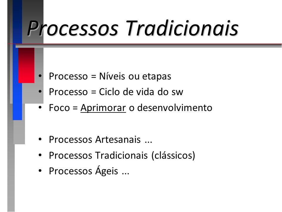 Processos Tradicionais Processo = Níveis ou etapas Processo = Ciclo de vida do sw Foco = Aprimorar o desenvolvimento Processos Artesanais... Processos