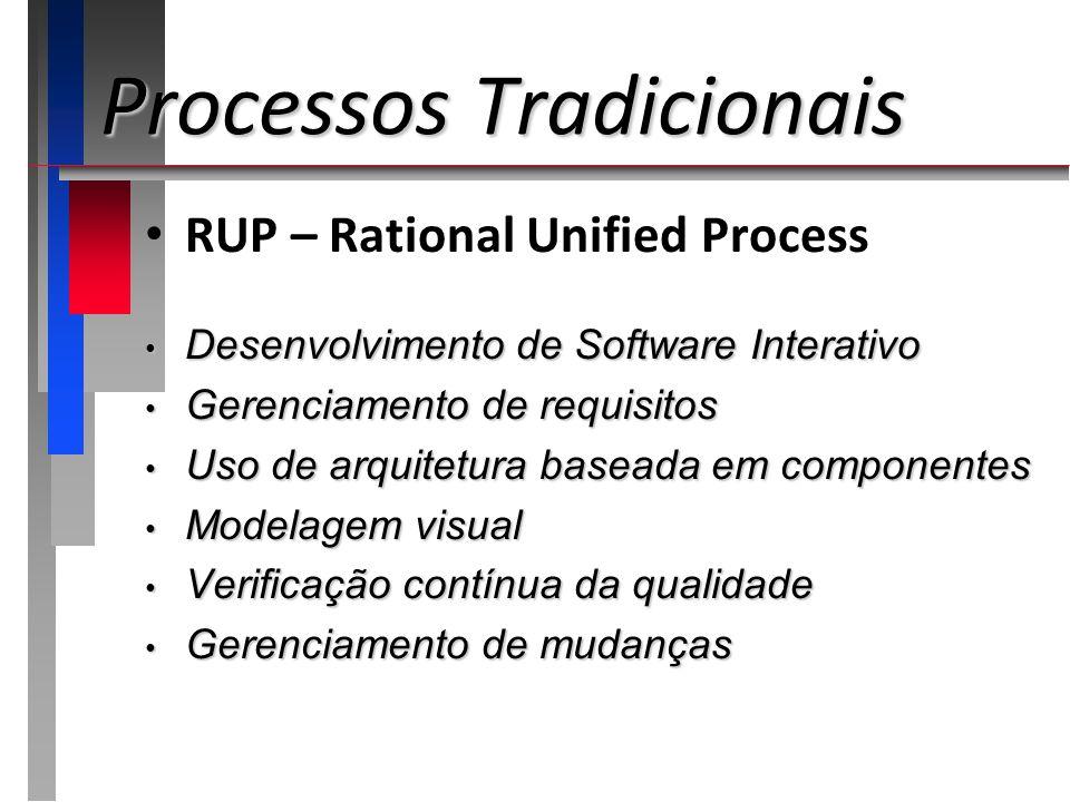 Processos Tradicionais RUP – Rational Unified Process Desenvolvimento de Software Interativo Desenvolvimento de Software Interativo Gerenciamento de r