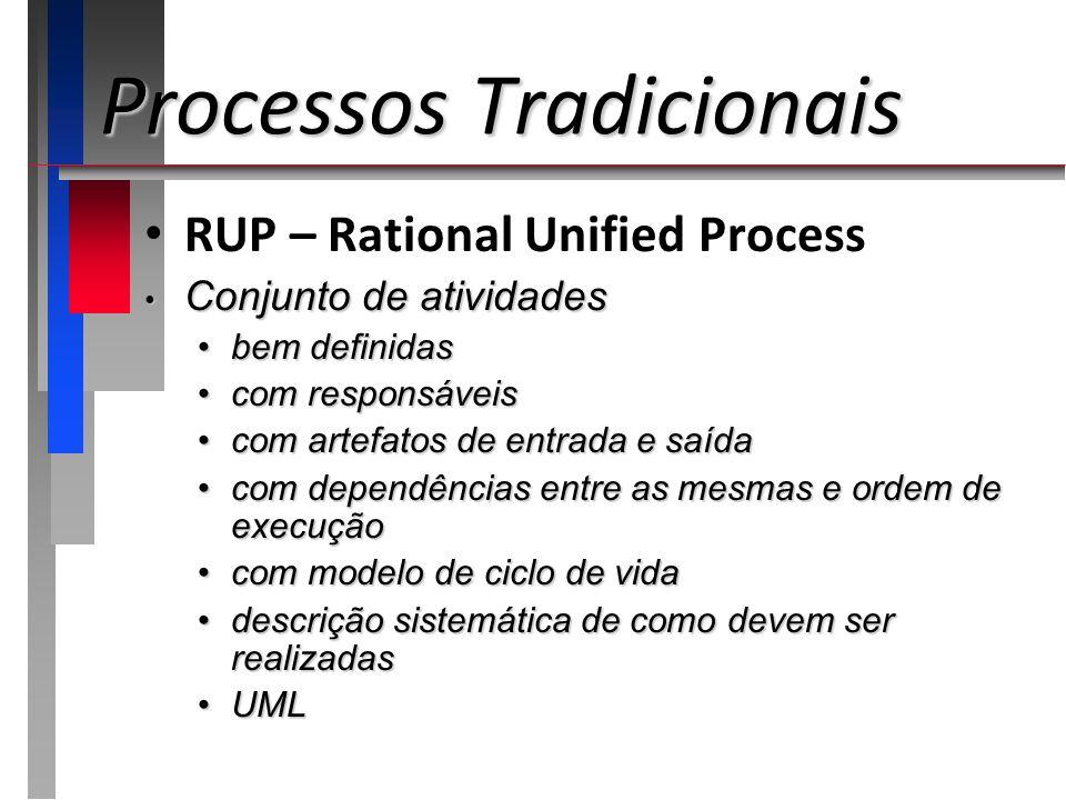 Processos Tradicionais RUP – Rational Unified Process Conjunto de atividades Conjunto de atividades bem definidasbem definidas com responsáveiscom res