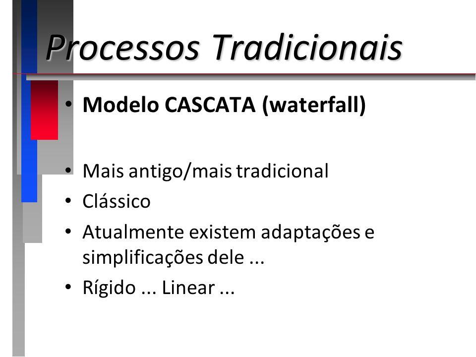 Processos Tradicionais Modelo CASCATA (waterfall) Mais antigo/mais tradicional Clássico Atualmente existem adaptações e simplificações dele... Rígido.