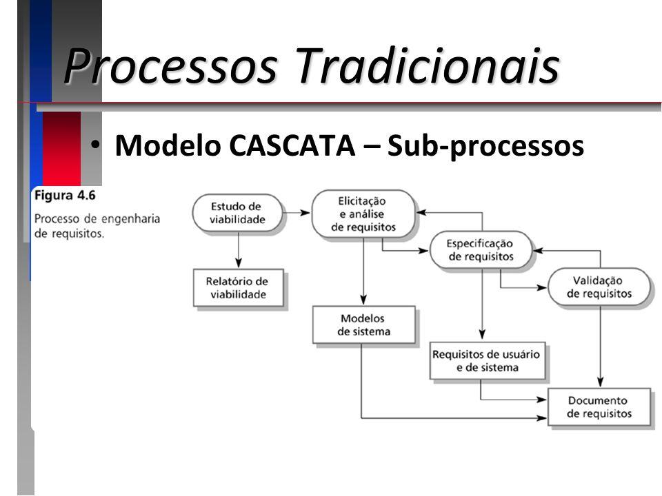 Processos Tradicionais Modelo Baseado em Componentes Baseado em reuso sistemático onde sistemas são integrados a partir de componentes existentes ou de sistemas COTS (Commercial-of-the-shelf) (soluções prontas disponíveis no mercado) Baseado em reuso sistemático onde sistemas são integrados a partir de componentes existentes ou de sistemas COTS (Commercial-of-the-shelf) (soluções prontas disponíveis no mercado) Estágios do processo Estágios do processo Análise de componentes;Análise de componentes; Modificação de requisitos;Modificação de requisitos; Projeto de sistema com reuso;Projeto de sistema com reuso; Desenvolvimento e integração.Desenvolvimento e integração.