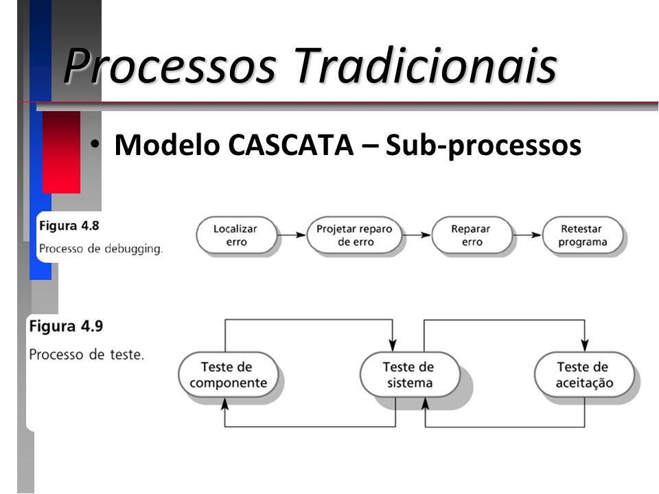 Processos Tradicionais Modelo Iterativo Requisitos de sistema SEMPRE evoluem no curso de um projeto e, sendo assim, a iteração de processo, onde estágios iniciais são retrabalhados, é sempre parte do processo dos sistemas de grande porte.