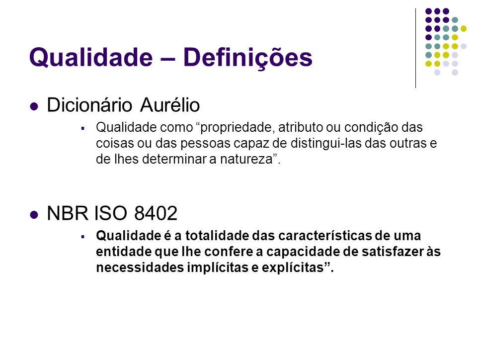 Qualidade – Definições Dicionário Aurélio Qualidade como propriedade, atributo ou condição das coisas ou das pessoas capaz de distingui-las das outras