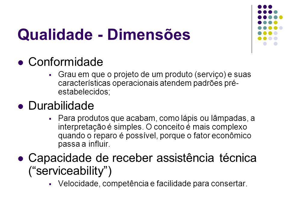 Qualidade - Dimensões Conformidade Grau em que o projeto de um produto (serviço) e suas características operacionais atendem padrões pré- estabelecido