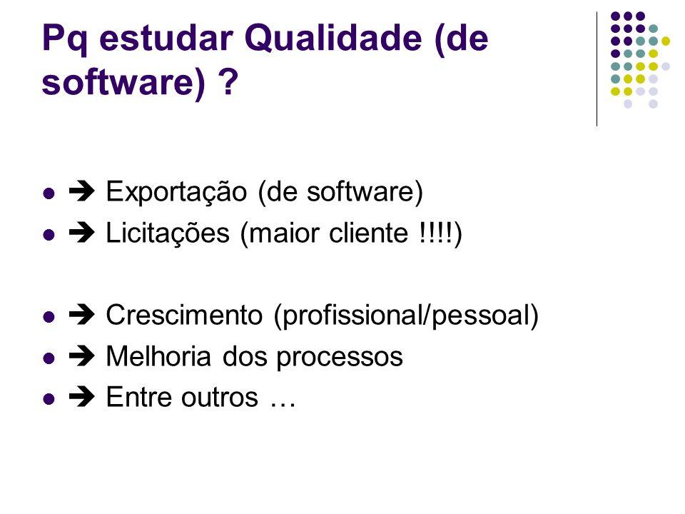 Pq estudar Qualidade (de software) ? Exportação (de software) Licitações (maior cliente !!!!) Crescimento (profissional/pessoal) Melhoria dos processo