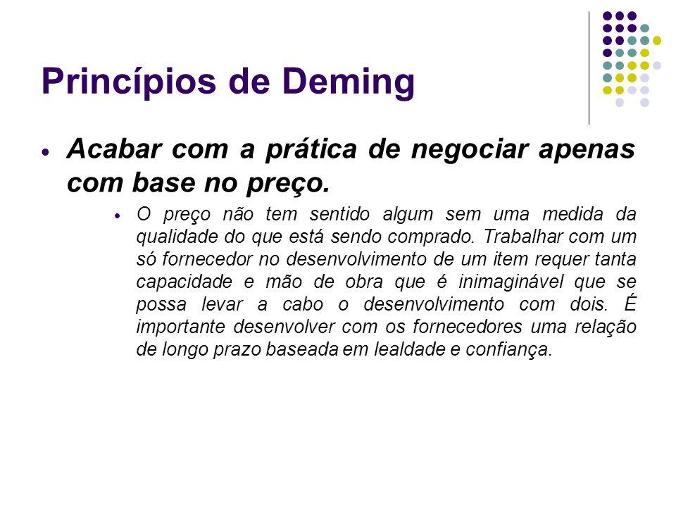 Princípios de Deming Acabar com a prática de negociar apenas com base no preço. O preço não tem sentido algum sem uma medida da qualidade do que está