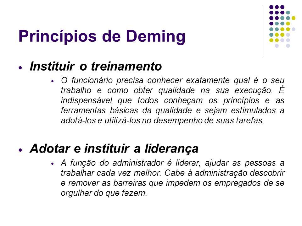 Princípios de Deming Instituir o treinamento O funcionário precisa conhecer exatamente qual é o seu trabalho e como obter qualidade na sua execução. É