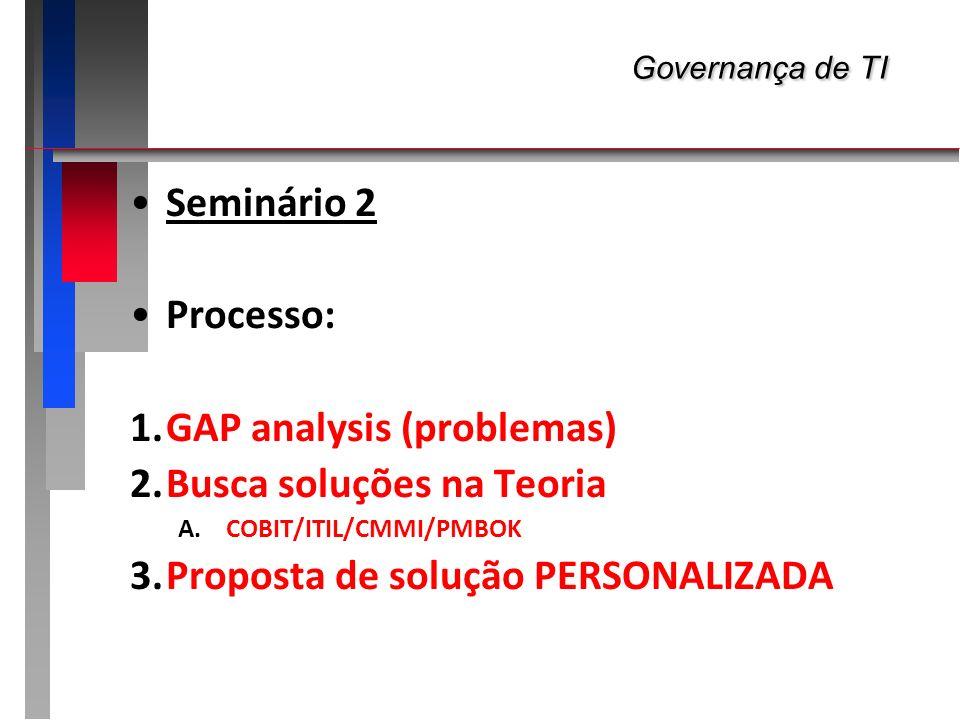 Governança de TI Governança de TI Seminário 2 Processo: 1. 1.GAP analysis (problemas) 2. 2.Busca soluções na Teoria A. A.COBIT/ITIL/CMMI/PMBOK 3. 3.Pr