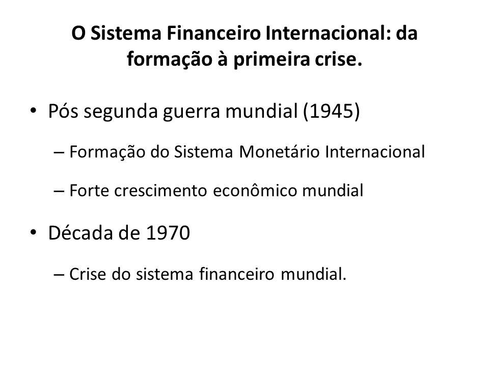 O Sistema Financeiro Internacional: da formação à primeira crise. Pós segunda guerra mundial (1945) – Formação do Sistema Monetário Internacional – Fo