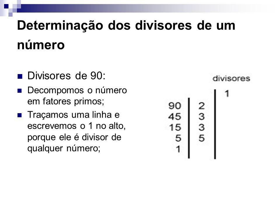 Determinação dos divisores de um número Divisores de 90: Decompomos o número em fatores primos; Traçamos uma linha e escrevemos o 1 no alto, porque el