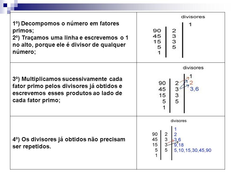 1º) Decompomos o número em fatores primos; 2º) Traçamos uma linha e escrevemos o 1 no alto, porque ele é divisor de qualquer número; 3º) Multiplicamos