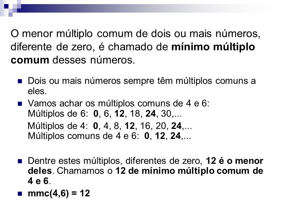 O menor múltiplo comum de dois ou mais números, diferente de zero, é chamado de mínimo múltiplo comum desses números. Dois ou mais números sempre têm
