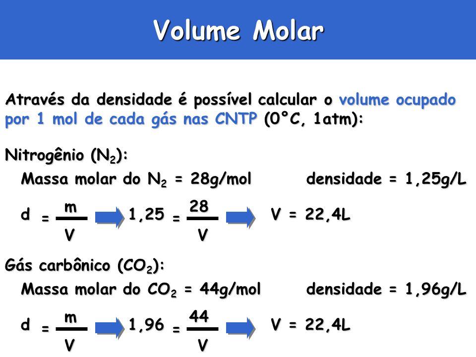 Volume Molar Através da densidade é possível calcular o volume ocupado por 1 mol de cada gás nas CNTP (0°C, 1atm): Nitrogênio (N 2 ): Massa molar do N