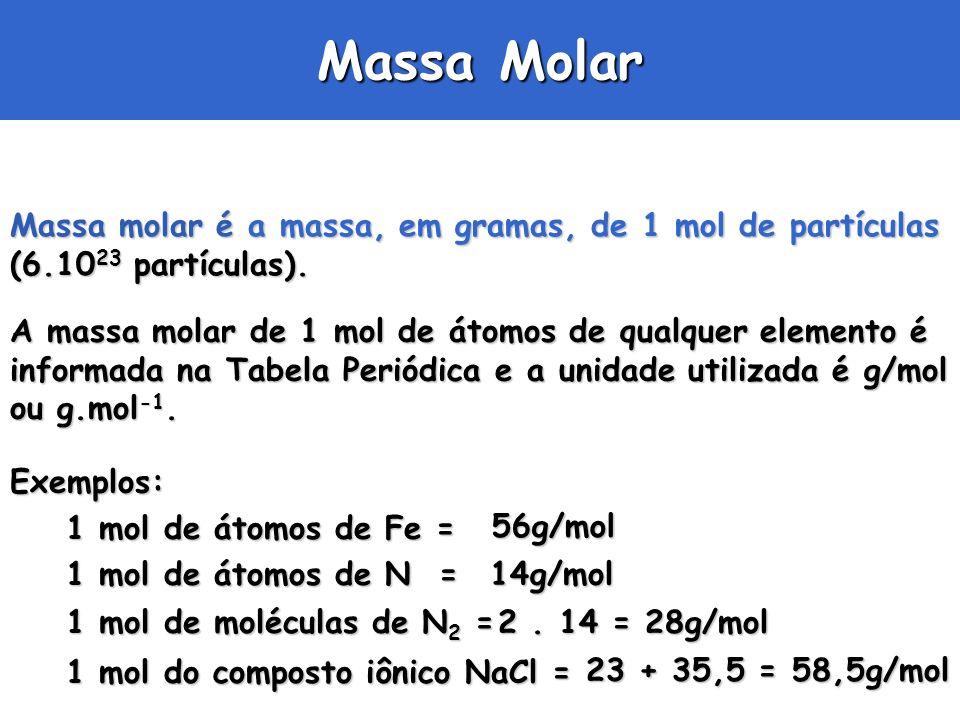 1 mol de moléculas de N 2 = 1 mol de átomos de Fe = Massa Molar Massa molar é a massa, em gramas, de 1 mol de partículas (6.10 23 partículas). A massa