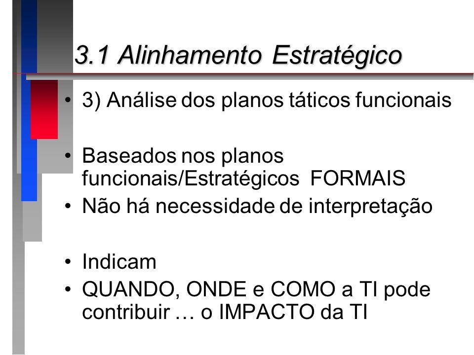 3.1 Alinhamento Estratégico 3.1 Alinhamento Estratégico 3) Análise dos planos táticos funcionais Baseados nos planos funcionais/Estratégicos FORMAIS N