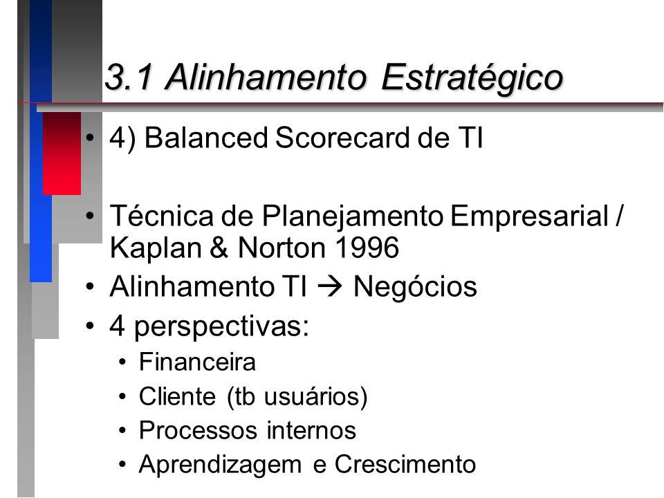 3.1 Alinhamento Estratégico 3.1 Alinhamento Estratégico 4) Balanced Scorecard de TI Técnica de Planejamento Empresarial / Kaplan & Norton 1996 Alinham