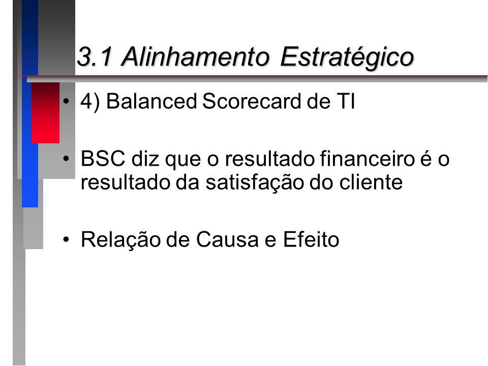 3.1 Alinhamento Estratégico 3.1 Alinhamento Estratégico 4) Balanced Scorecard de TI BSC diz que o resultado financeiro é o resultado da satisfação do