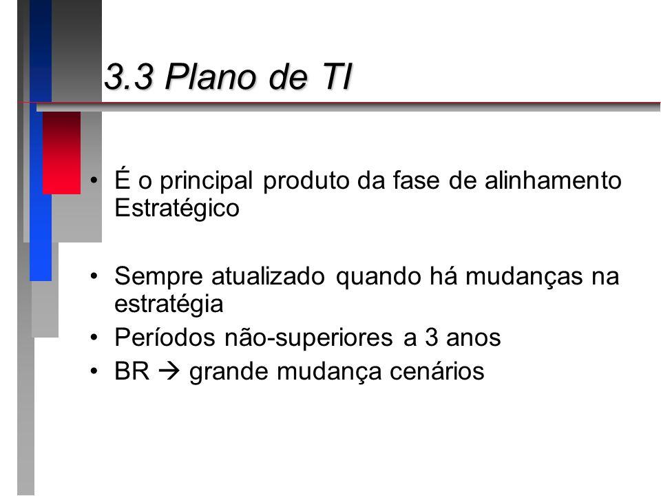 3.3 Plano de TI 3.3 Plano de TI É o principal produto da fase de alinhamento Estratégico Sempre atualizado quando há mudanças na estratégia Períodos n