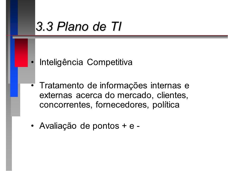 Inteligência Competitiva Tratamento de informações internas e externas acerca do mercado, clientes, concorrentes, fornecedores, política Avaliação de