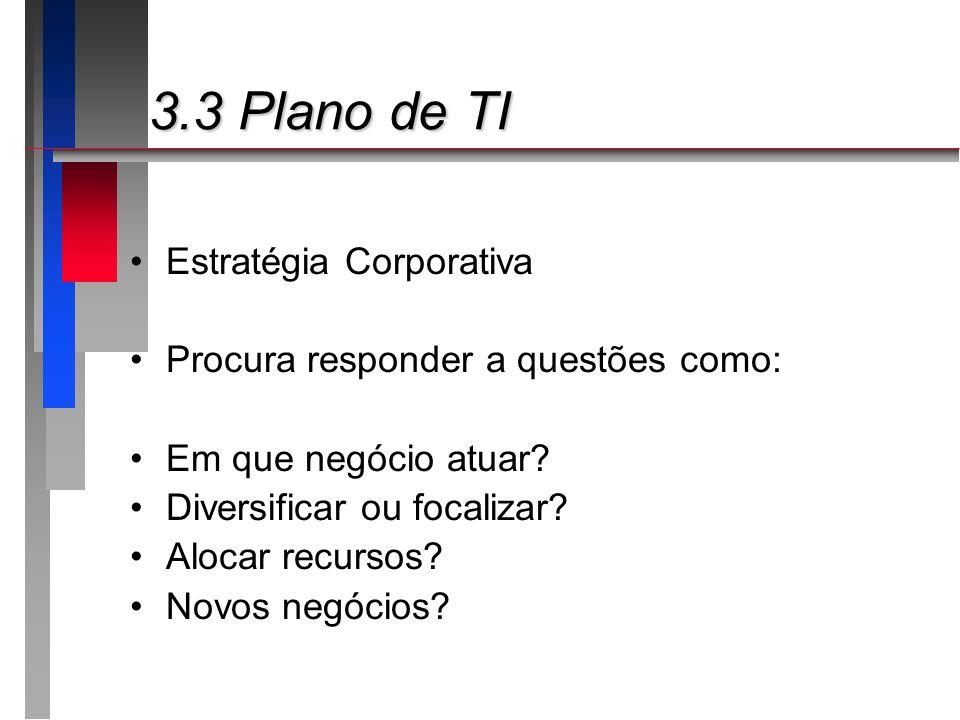 3.3 Plano de TI 3.3 Plano de TI Estratégia Corporativa Procura responder a questões como: Em que negócio atuar? Diversificar ou focalizar? Alocar recu