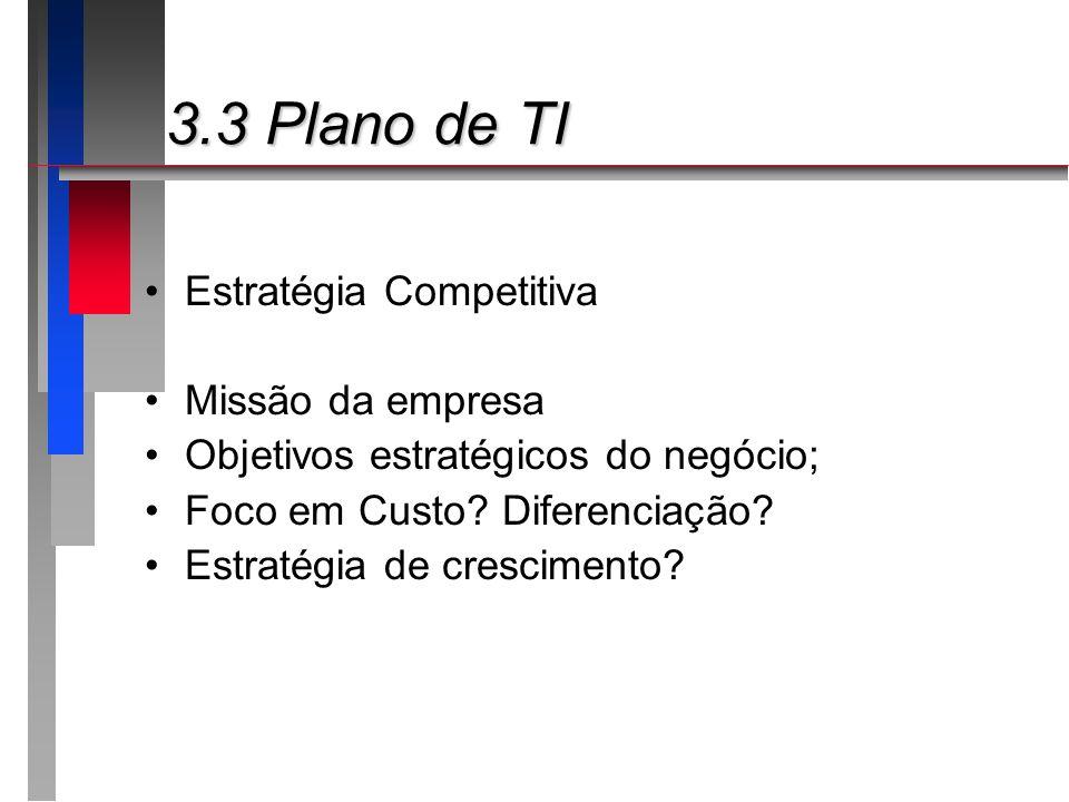 3.3 Plano de TI 3.3 Plano de TI Estratégia Competitiva Missão da empresa Objetivos estratégicos do negócio; Foco em Custo? Diferenciação? Estratégia d