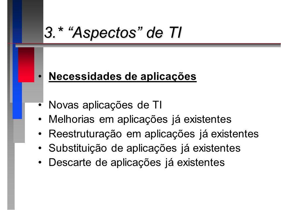 3.* Aspectos de TI 3.* Aspectos de TI Necessidades de aplicações Novas aplicações de TI Melhorias em aplicações já existentes Reestruturação em aplica