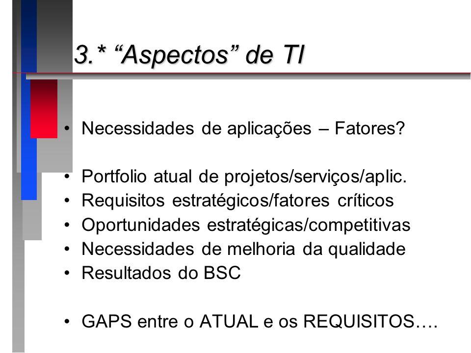 3.* Aspectos de TI 3.* Aspectos de TI Necessidades de aplicações – Fatores? Portfolio atual de projetos/serviços/aplic. Requisitos estratégicos/fatore