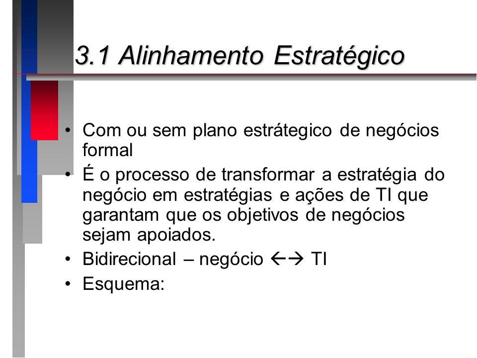 3.1 Alinhamento Estratégico 3.1 Alinhamento Estratégico Com ou sem plano estrátegico de negócios formal É o processo de transformar a estratégia do ne