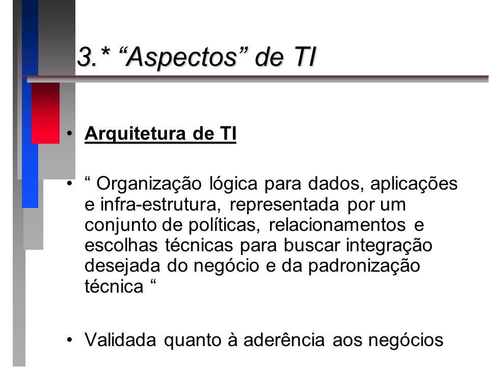 3.* Aspectos de TI 3.* Aspectos de TI Arquitetura de TI Organização lógica para dados, aplicações e infra-estrutura, representada por um conjunto de p