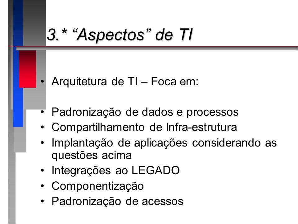 3.* Aspectos de TI 3.* Aspectos de TI Arquitetura de TI – Foca em: Padronização de dados e processos Compartilhamento de Infra-estrutura Implantação d