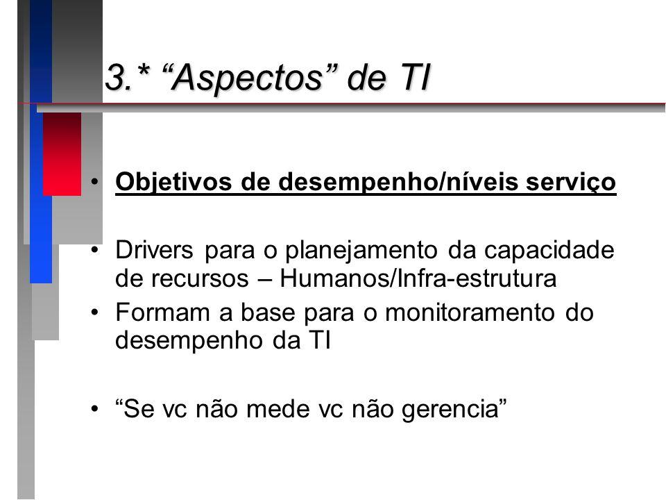 3.* Aspectos de TI 3.* Aspectos de TI Objetivos de desempenho/níveis serviço Drivers para o planejamento da capacidade de recursos – Humanos/Infra-est