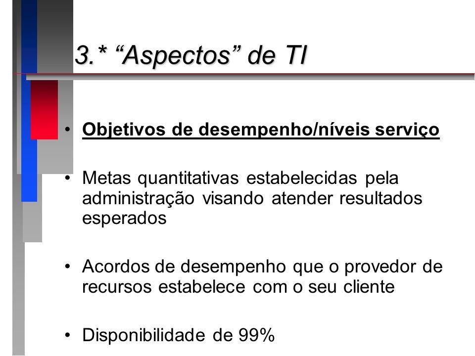 3.* Aspectos de TI 3.* Aspectos de TI Objetivos de desempenho/níveis serviço Metas quantitativas estabelecidas pela administração visando atender resu
