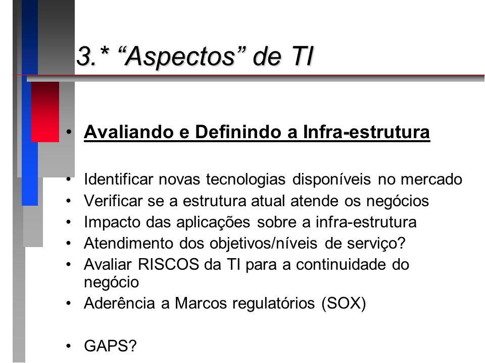 3.* Aspectos de TI 3.* Aspectos de TI Avaliando e Definindo a Infra-estrutura Identificar novas tecnologias disponíveis no mercado Verificar se a estr