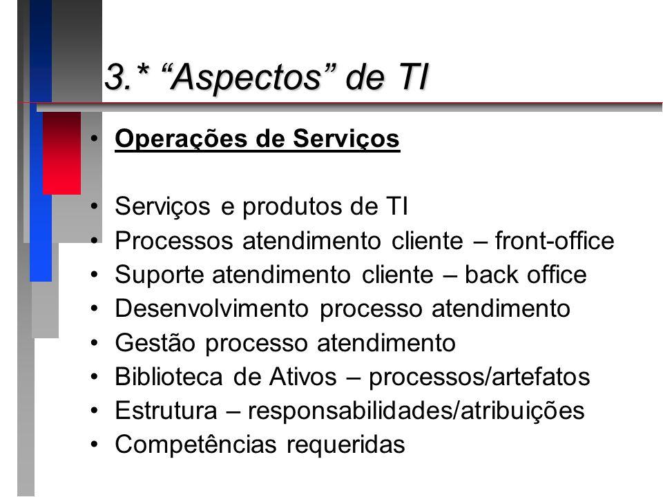 3.* Aspectos de TI 3.* Aspectos de TI Operações de Serviços Serviços e produtos de TI Processos atendimento cliente – front-office Suporte atendimento