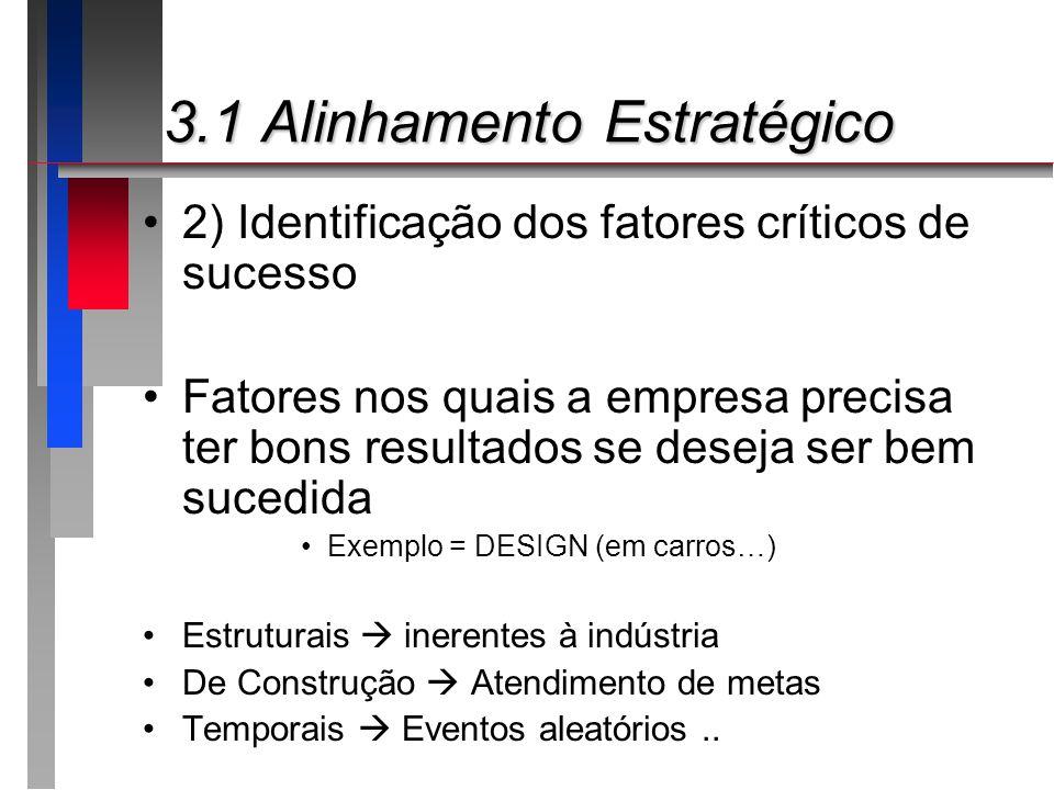 3.1 Alinhamento Estratégico 3.1 Alinhamento Estratégico 2) Identificação dos fatores críticos de sucesso Fatores nos quais a empresa precisa ter bons