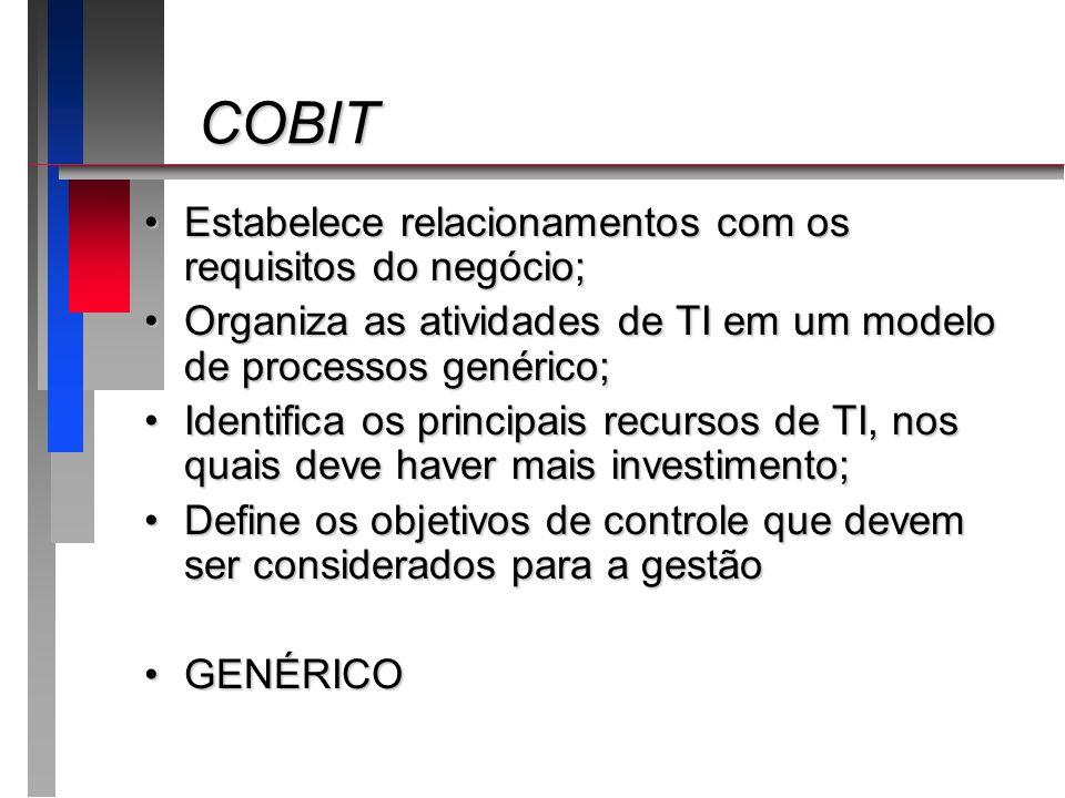 COBIT COBIT Estabelece relacionamentos com os requisitos do negócio;Estabelece relacionamentos com os requisitos do negócio; Organiza as atividades de