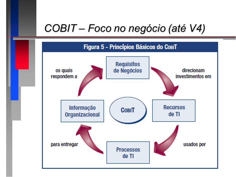 COBIT – Foco no negócio (até V4) COBIT – Foco no negócio (até V4)