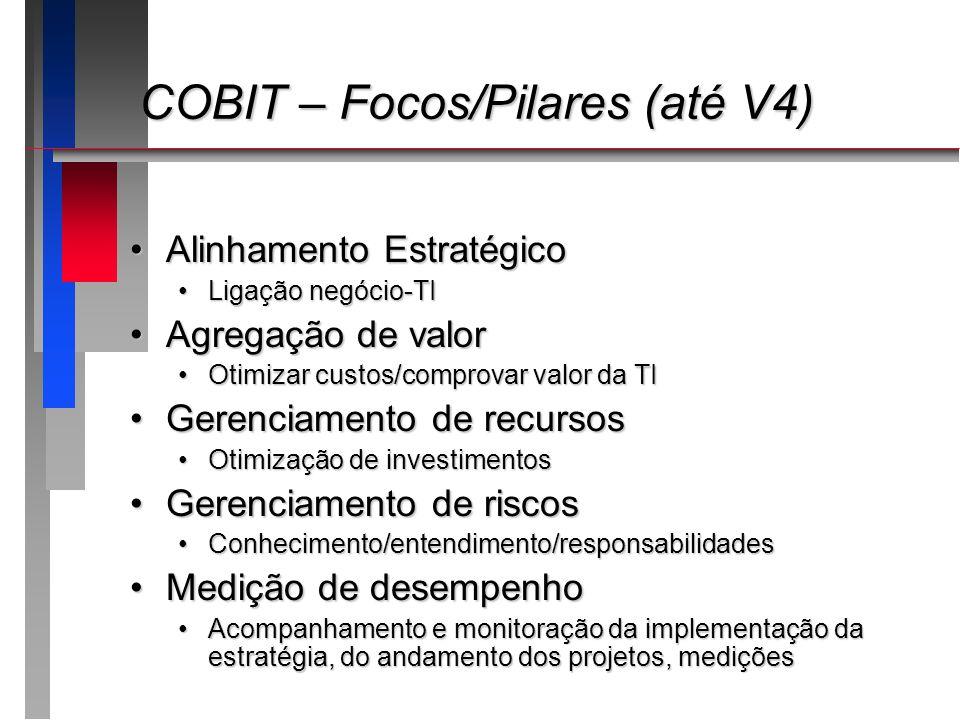 COBIT – Focos/Pilares (até V4) COBIT – Focos/Pilares (até V4) Alinhamento EstratégicoAlinhamento Estratégico Ligação negócio-TILigação negócio-TI Agre