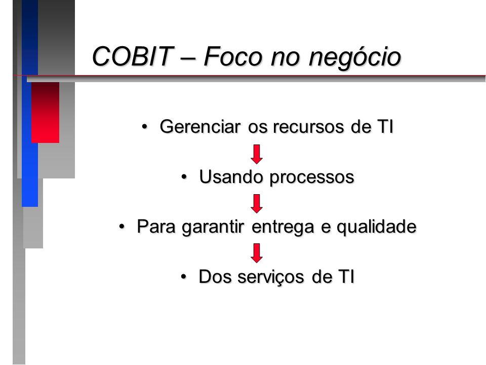 COBIT – Foco no negócio COBIT – Foco no negócio Gerenciar os recursos de TIGerenciar os recursos de TI Usando processosUsando processos Para garantir