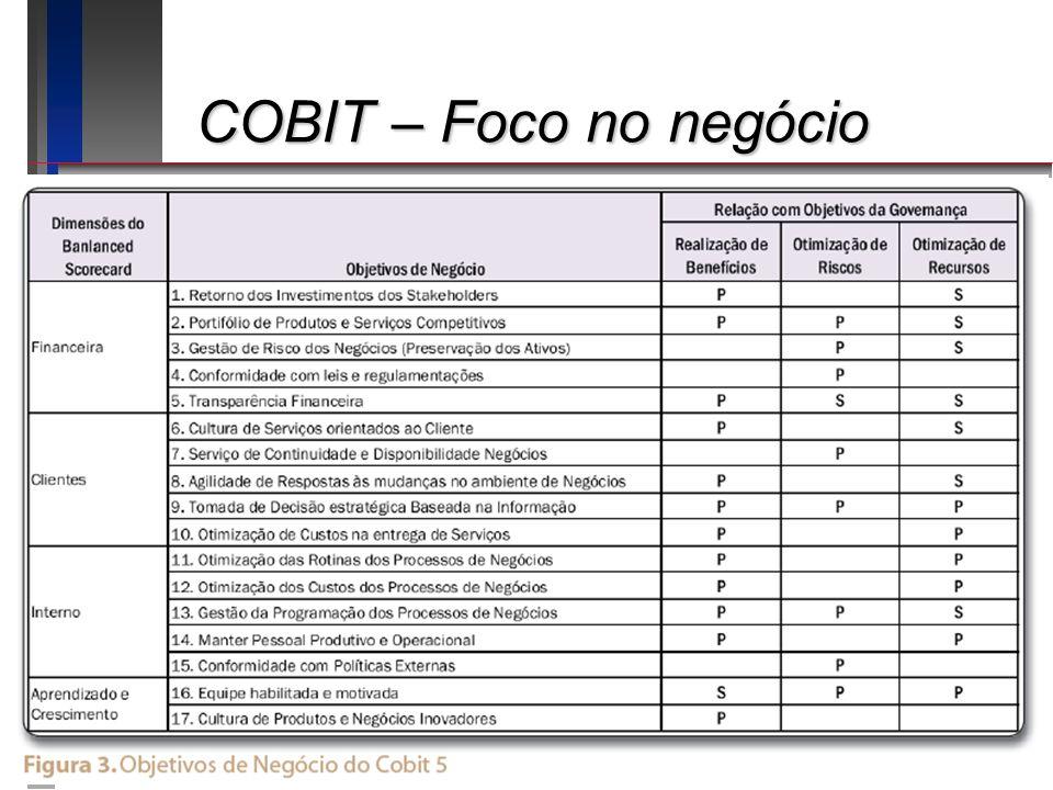 COBIT – Foco no negócio COBIT – Foco no negócio
