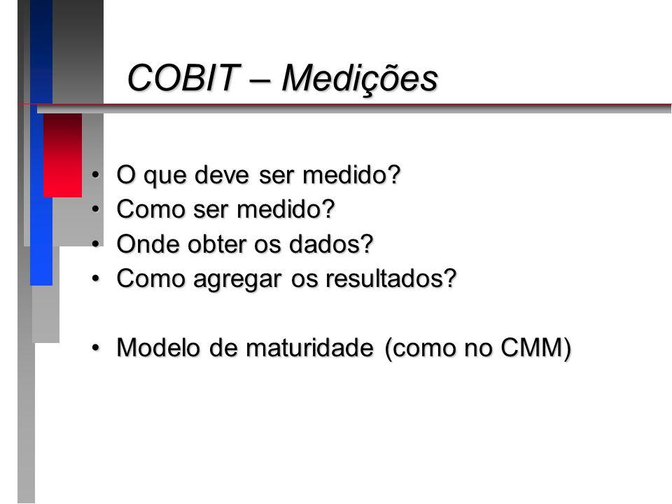 COBIT – Medições COBIT – Medições O que deve ser medido?O que deve ser medido? Como ser medido?Como ser medido? Onde obter os dados?Onde obter os dado