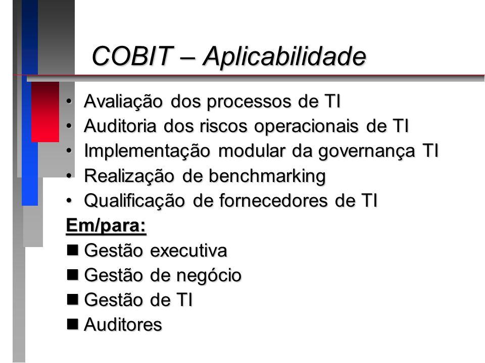 COBIT – Aplicabilidade COBIT – Aplicabilidade Avaliação dos processos de TIAvaliação dos processos de TI Auditoria dos riscos operacionais de TIAudito