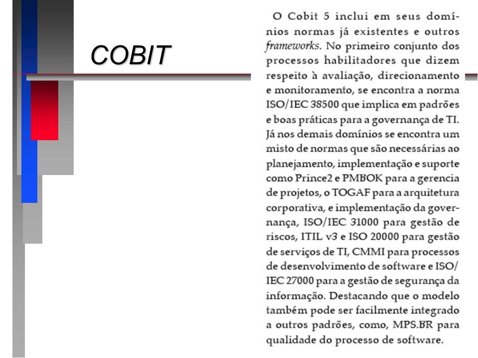 COBIT – Foco no negócio COBIT – Foco no negócio Gerenciar os recursos de TIGerenciar os recursos de TI Usando processosUsando processos Para garantir entrega e qualidadePara garantir entrega e qualidade Dos serviços de TIDos serviços de TI