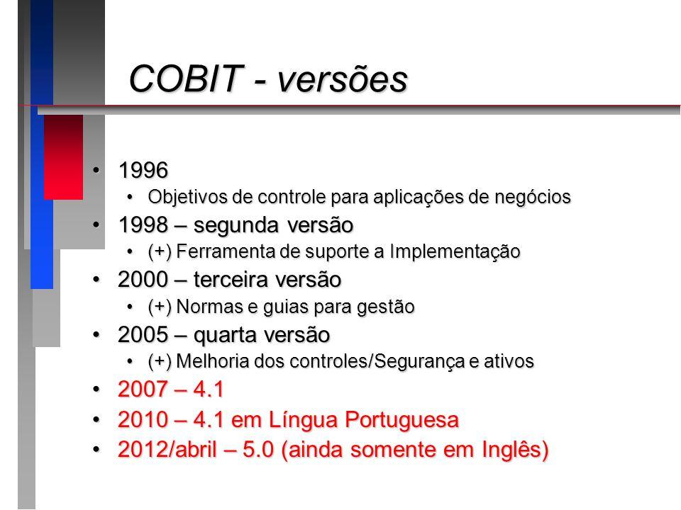 COBIT - versões COBIT - versões 19961996 Objetivos de controle para aplicações de negóciosObjetivos de controle para aplicações de negócios 1998 – seg