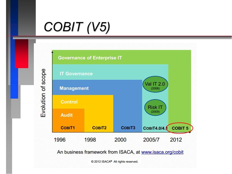 COBIT – Controle COBIT – Controle Um objetivo de controle define um resultado desejado ou própósito a ser atingido através da implementação de procedimentos de controle em uma atividade de TI específicaUm objetivo de controle define um resultado desejado ou própósito a ser atingido através da implementação de procedimentos de controle em uma atividade de TI específica