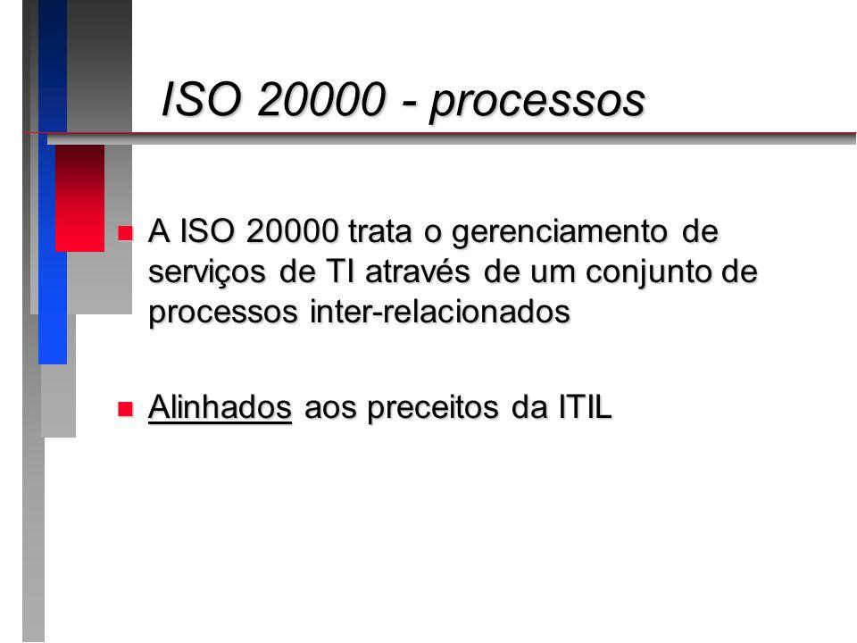 ISO 20000 - processos ISO 20000 - processos n A ISO 20000 trata o gerenciamento de serviços de TI através de um conjunto de processos inter-relacionad