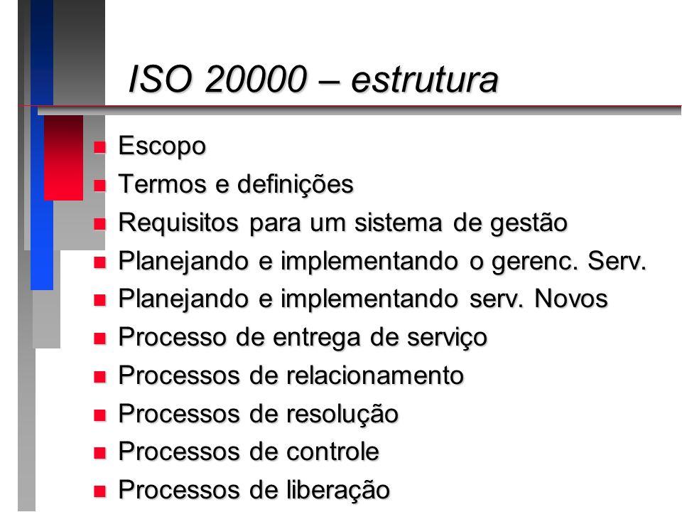 ISO 20000 – estrutura ISO 20000 – estrutura n Escopo n Termos e definições n Requisitos para um sistema de gestão n Planejando e implementando o geren